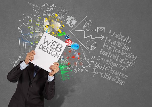 webdesign Drunen